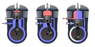 Motore royalty illustrazione gratis
