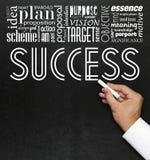 Mots-clés concept et synonymes de succès Tableau ou panneau arrière de motivation d'idée avec la main illustration libre de droits