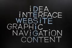 Mots croisé de conception de site Web sur le tableau noir Photographie stock libre de droits