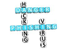 Mots croisé de danger de Phishing Photo stock