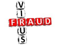 Mots croisé de fraude de virus Images stock