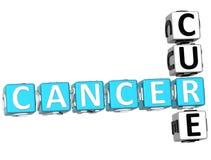 Mots croisé de traitement de Cancer Images libres de droits