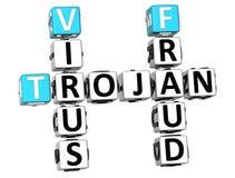 mots croisé Trojan de fraude du virus 3D Images libres de droits