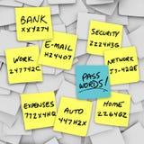 Mots de passe écrits sur les notes collantes