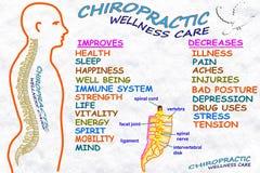 Mots relatifs de thérapie de soin de bien-être de chiropractie Image stock