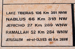 Mount Nebo, Jordan, Middle East, sign. Jordan 05/10/2013: plaque with the distances to the main places and cities on Mount Nebo, elevated ridge mentioned in the Royalty Free Stock Photos