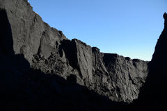Mountain of coal Royalty Free Stock Images