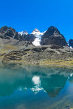 Mountain lake in Andes Royalty Free Stock Photos