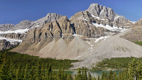 Mountain Peak above the lake - panorama Royalty Free Stock Photo