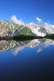 Mountain reflection in pond Royalty Free Stock Image