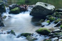 Mountain River. Water flowing through one of the streams of the Smoky Mountains Nat. Park, USA royalty free stock photo