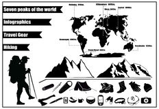 Mountains hiking infographics with icons of travel gear and a silhouette of tourist Royalty Free Stock Images