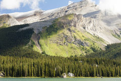 Mountains maligne lake  banff  national park west canada british columbia Royalty Free Stock Images