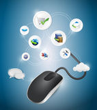 Mouse cable Services idea conceptual map. Illustration design graphic Stock Images