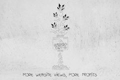 Mouse pointer clicks processed into coins, internet profits. More website views, more profits concept: mouse pointer clicks processed into coins Royalty Free Stock Photography