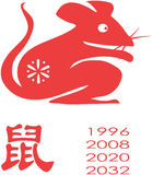 Mouse Year. Chinese Zodiac of mouse Year. The first day of Mouse year will be 2/7/2008 Royalty Free Stock Photo
