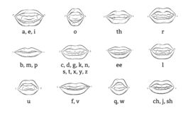 Mouth animation. Cartoon lips speak expression, articulation and smile. Speaking talking mouth vector isolated set. The correct position of the lips and tongue royalty free illustration