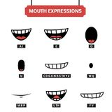 Mouth expressions  set Royalty Free Stock Photo