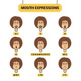 Mouth expressions  set Stock Photography