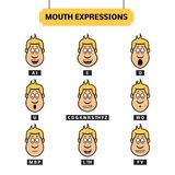 Mouth expressions  set Royalty Free Stock Photos