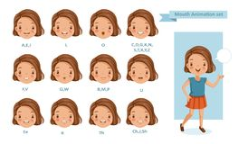 Free Mouth Girl Animation Royalty Free Stock Photos - 126901598