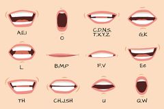 Mouth sync. Talking mouths lips for cartoon character animation and english pronunciation signs. Vector set
