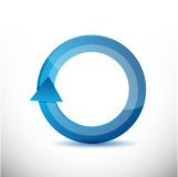 On the move 360 degrees concept cycle illustration Royalty Free Stock Photos