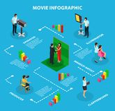 Movie Shooting Infographic Template. With different members of film crew in isometric style isolated vector illustration Royalty Free Stock Images