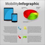 Movilidad infographic Imagen de archivo libre de regalías