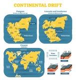 Movimiento cronológico de la deriva continental, cronología histórica con los continentes de la tierra: Pangaea, Laurasia, Gondwa stock de ilustración