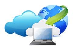 Принципиальная схема облака компьтер-книжки вычисляя moving иллюстрация вектора