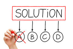 Solution B. Moving to plan B to solve a problem. Hand drawing Solution diagram with A B C D options Stock Images