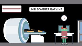 MRI Scanning of a patient.