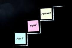 Más allá de, ahora y futuro Fotos de archivo libres de regalías