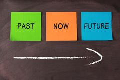 Más allá de, ahora y futuro Fotografía de archivo