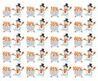 Muñeco de nieve y shoppingcart Imagen de archivo libre de regalías
