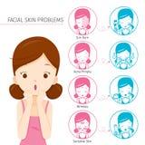 Muchacha con problemas de piel e iconos faciales del tratamiento Imagen de archivo