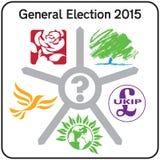 Muestra BRITÁNICA 2015 de los logotipos del partido de Politcal de la elección general Imágenes de archivo libres de regalías