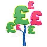 Muestra de la libra esterlina en un árbol Fotos de archivo libres de regalías