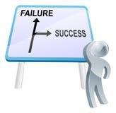 Muestra del éxito o del fracaso Fotografía de archivo libre de regalías