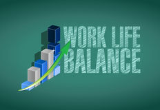 muestra del gráfico del tablero de la balanza de la vida del trabajo Fotografía de archivo libre de regalías