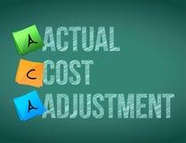 muestra del tablero de los posts del ajuste del coste real stock de ilustración