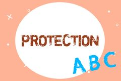 Muestra del texto que muestra la protección El estado conceptual de la foto de la protección guardado contra peligro de la pérdid libre illustration