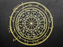 Muestra del zodiaco Fotos de archivo