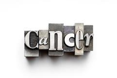 Muestra del zodiaco del cáncer Imagen de archivo