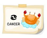 Muestras del zodiaco - cáncer stock de ilustración
