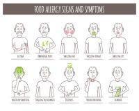 Muestras y síntomas de la alergia alimentaria Imagen de archivo libre de regalías