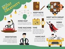 Muitas maneiras de impulsionar o gráfico da informação do pensamento criativo Imagem de Stock
