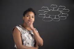 Mujer afroamericana con la mano en diagrama de pensamiento del pensamiento de la barbilla en fondo de la pizarra Imagen de archivo libre de regalías