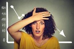 Mujer chocada con el gráfico de la carta del mercado financiero que va abajo Imagenes de archivo